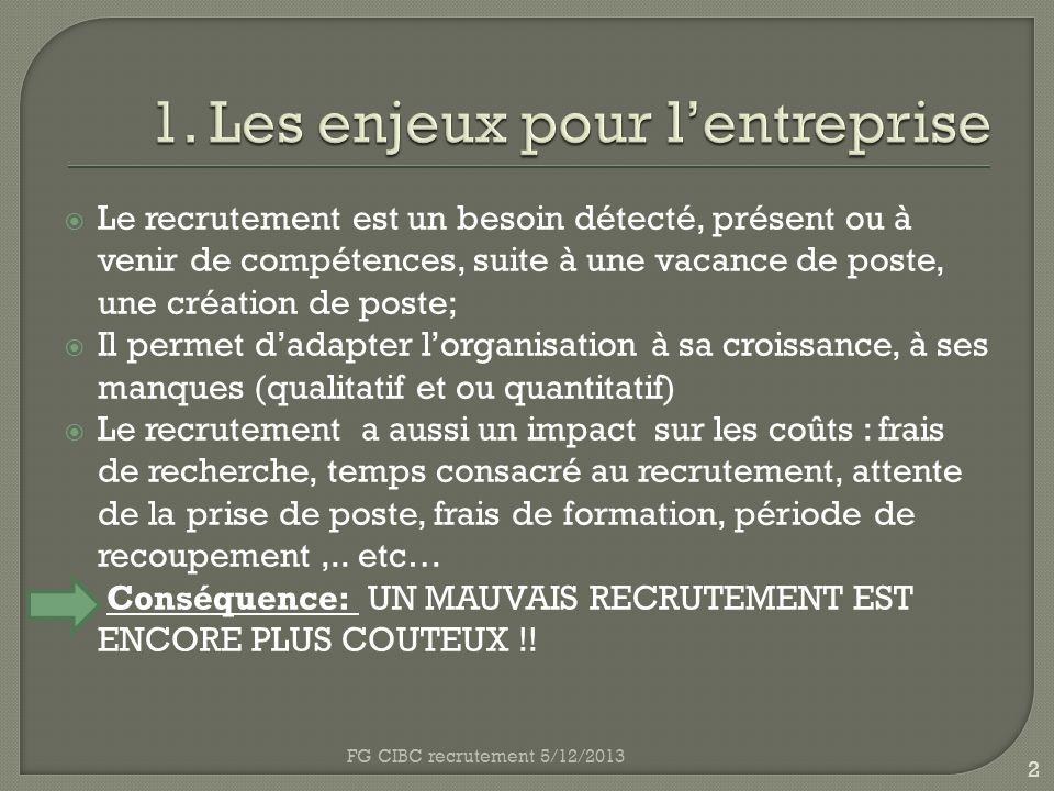 Le recrutement vu par Voutch… 13 FG CIBC recrutement 5/12/2013 Les lettres de recommandations peuvent être appréciées ; citer danciens employeurs comme des référents éventuels.