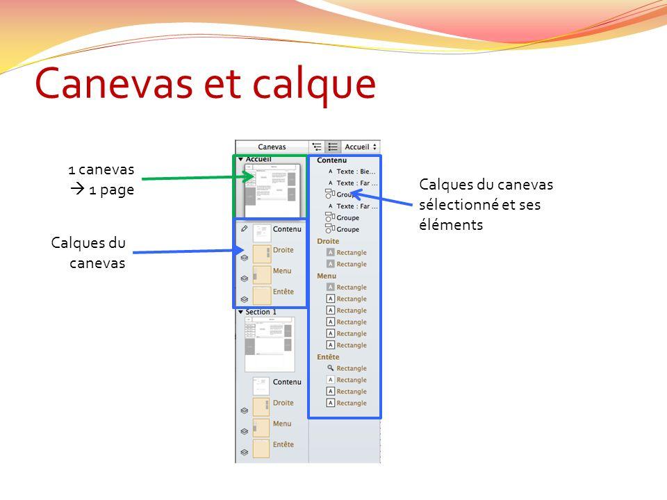 Canevas et calque 1 canevas 1 page Calques du canevas Calques du canevas sélectionné et ses éléments