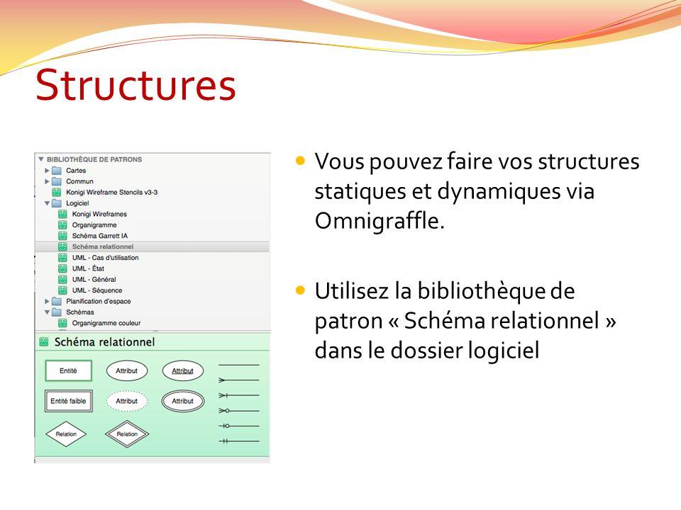 Structures Vous pouvez faire vos structures statiques et dynamiques via Omnigraffle.