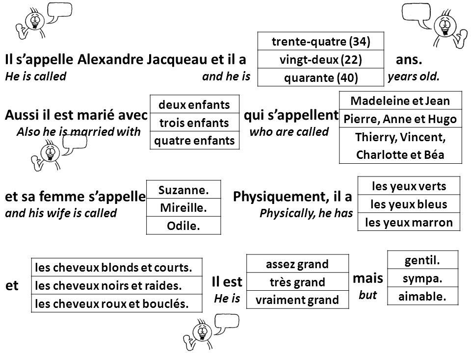Les devoirs: vendredi 10 mai Create a character profile for Alexandre Jacqueau avoir 3 rd person être 3 rd person sappeler 3 rd person 4 adjectives adjectival agreement (m, pl) 2 intensifiers 3 connectives