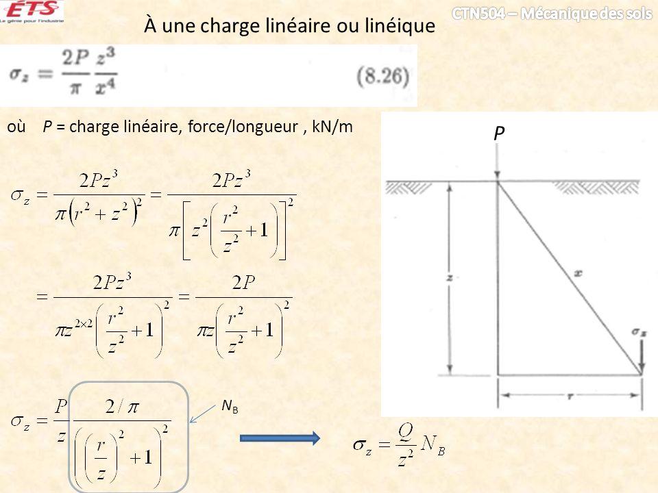 NBNB À une charge linéaire ou linéique P où P = charge linéaire, force/longueur, kN/m