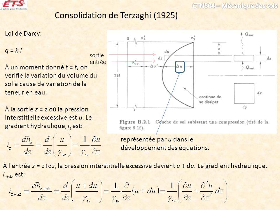 représentée par u dans le développement des équations. sortie entrée Loi de Darcy: q = k i À un moment donné t = t, on vérifie la variation du volume
