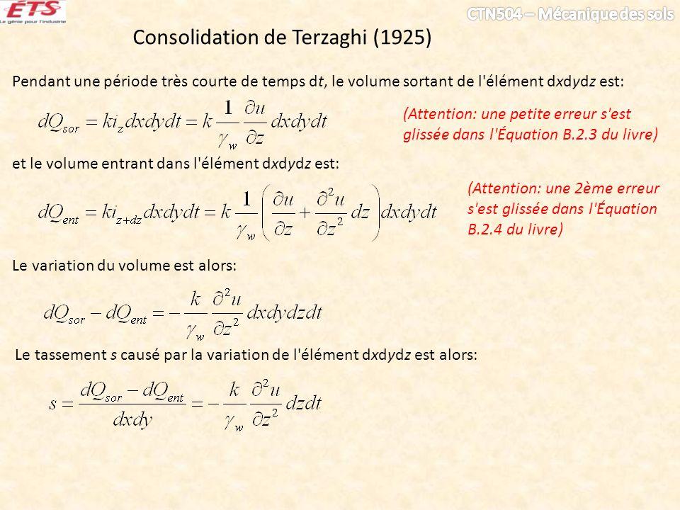 Pendant une période très courte de temps dt, le volume sortant de l'élément dxdydz est: et le volume entrant dans l'élément dxdydz est: Le variation d