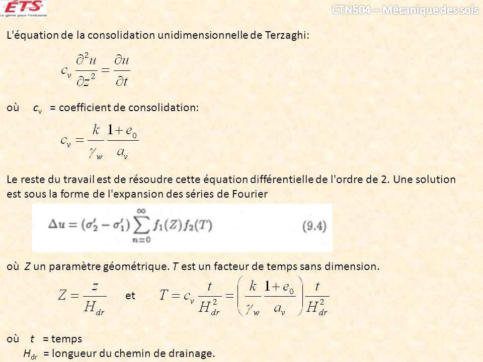 L'équation de la consolidation unidimensionnelle de Terzaghi: où c v = coefficient de consolidation: Le reste du travail est de résoudre cette équatio