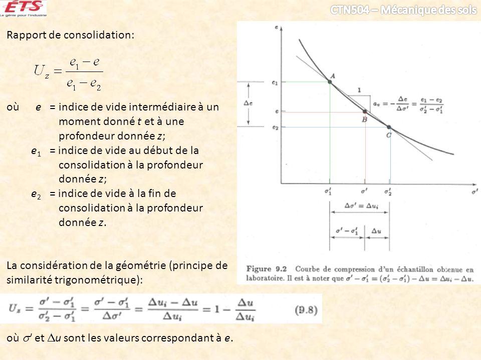 Rapport de consolidation: où e = indice de vide intermédiaire à un moment donné t et à une profondeur donnée z; e 1 = indice de vide au début de la co