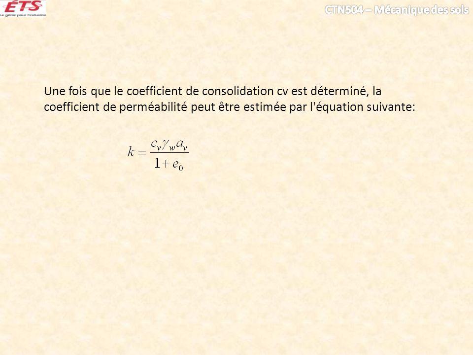 Une fois que le coefficient de consolidation cv est déterminé, la coefficient de perméabilité peut être estimée par l'équation suivante: