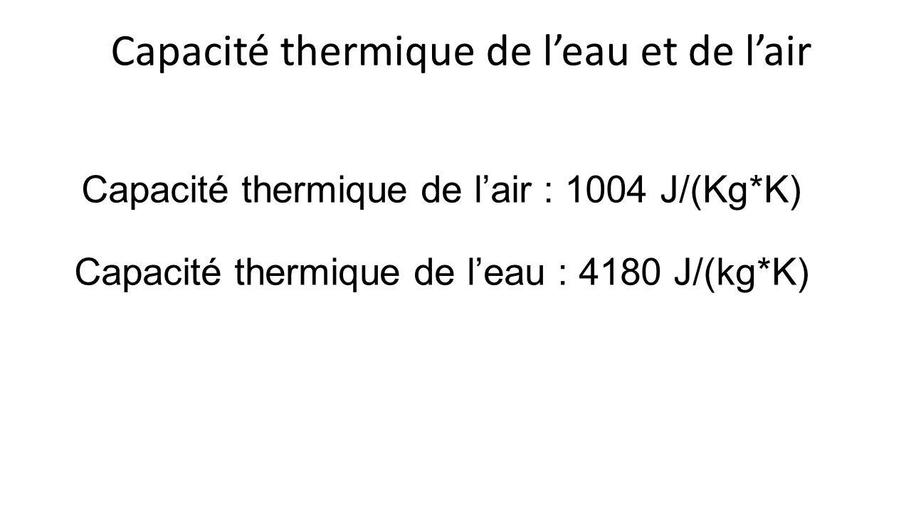Capacité thermique de lair : 1004 J/(Kg*K) Capacité thermique de leau : 4180 J/(kg*K) Capacité thermique de leau et de lair