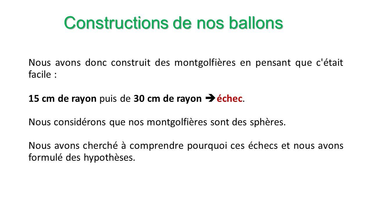 Constructions de nos ballons Nous avons donc construit des montgolfières en pensant que c était facile : 15 cm de rayon puis de 30 cm de rayon échec.