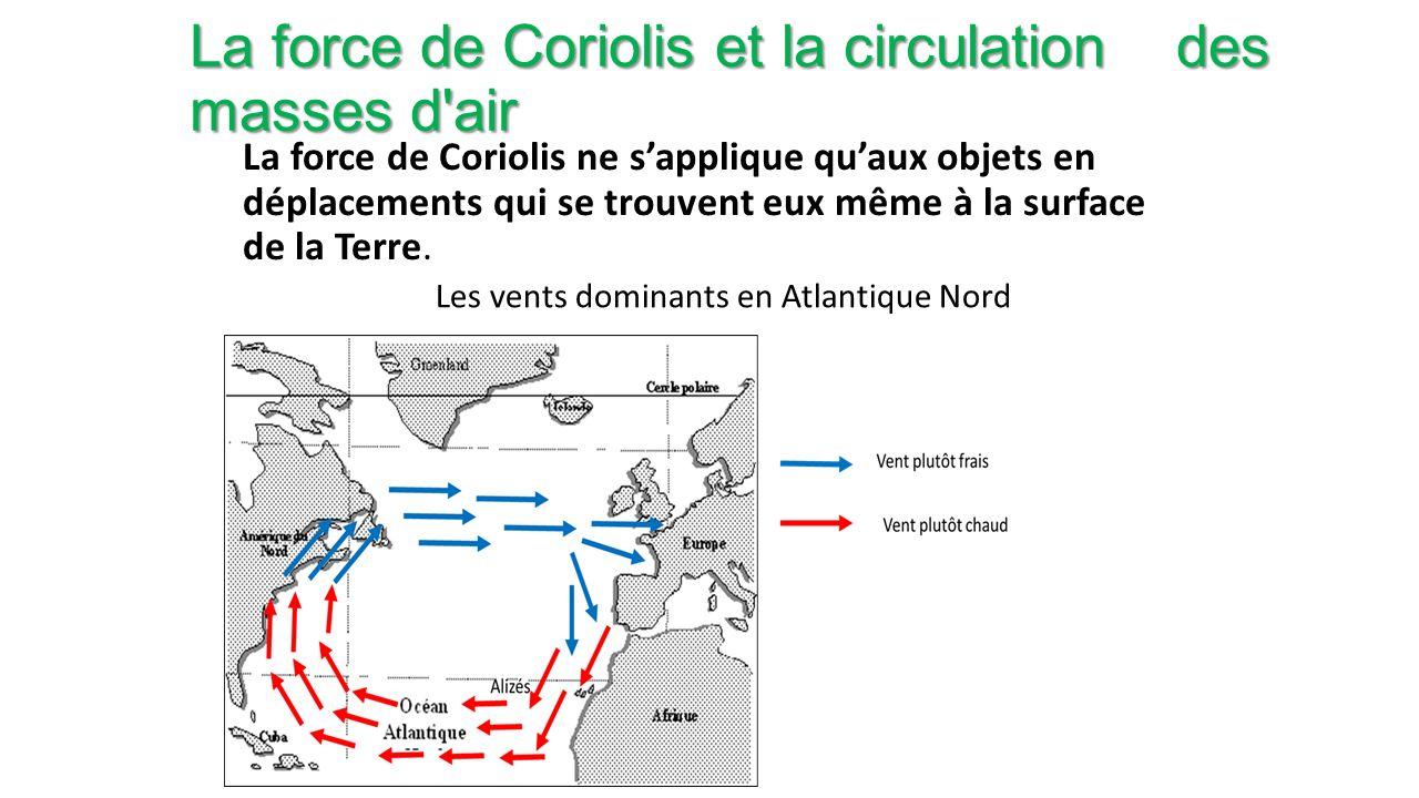 La force de Coriolis et la circulation des masses d air La force de Coriolis ne sapplique quaux objets en déplacements qui se trouvent eux même à la surface de la Terre.