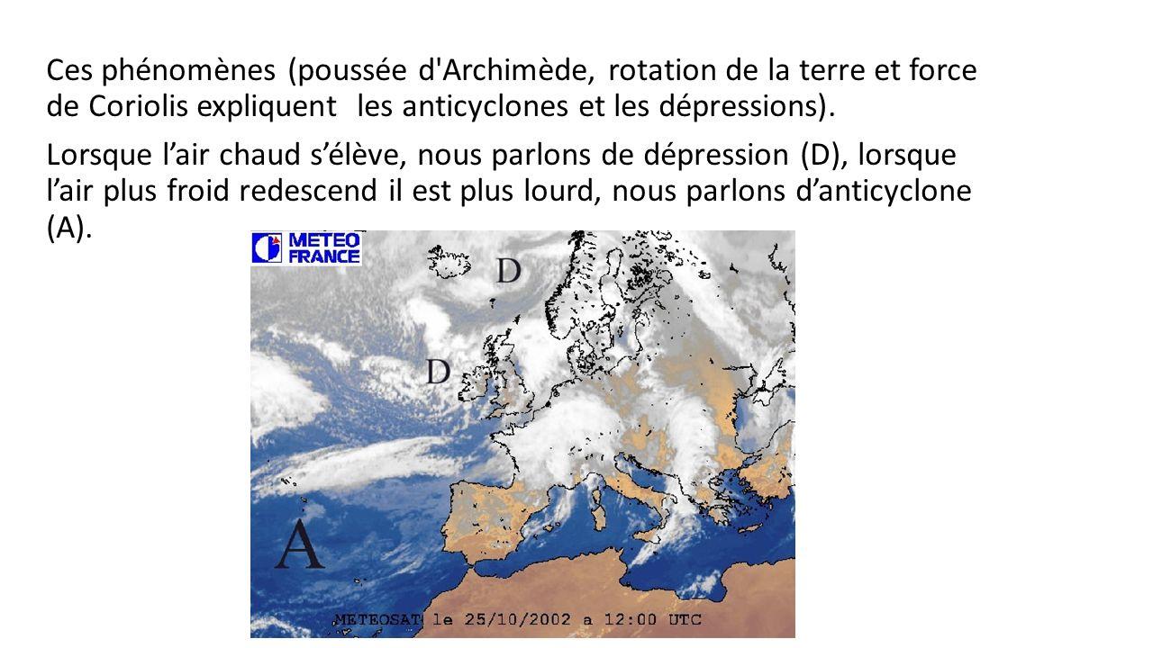 Ces phénomènes (poussée d Archimède, rotation de la terre et force de Coriolis expliquent les anticyclones et les dépressions).