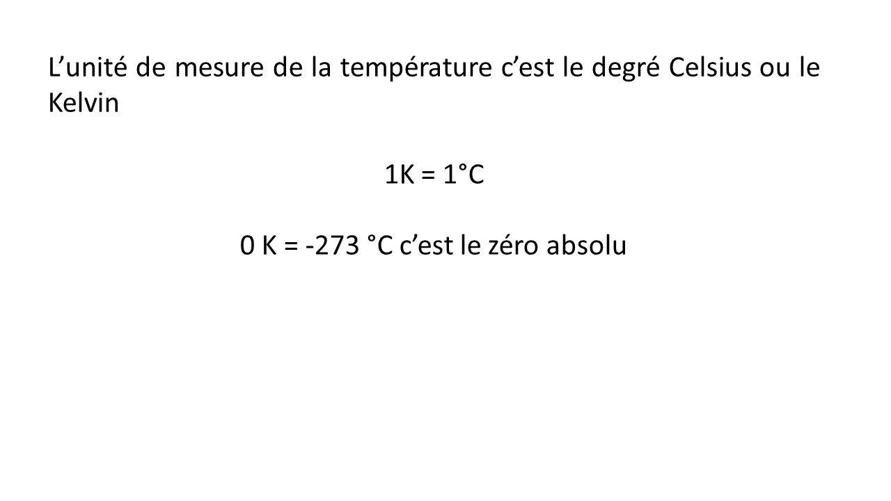 Lunité de mesure de la température cest le degré Celsius ou le Kelvin 1K = 1°C 0 K = -273 °C cest le zéro absolu