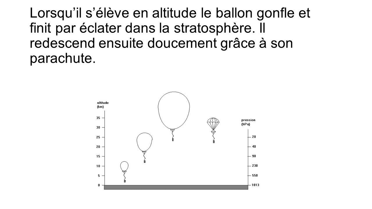 Lorsquil sélève en altitude le ballon gonfle et finit par éclater dans la stratosphère.