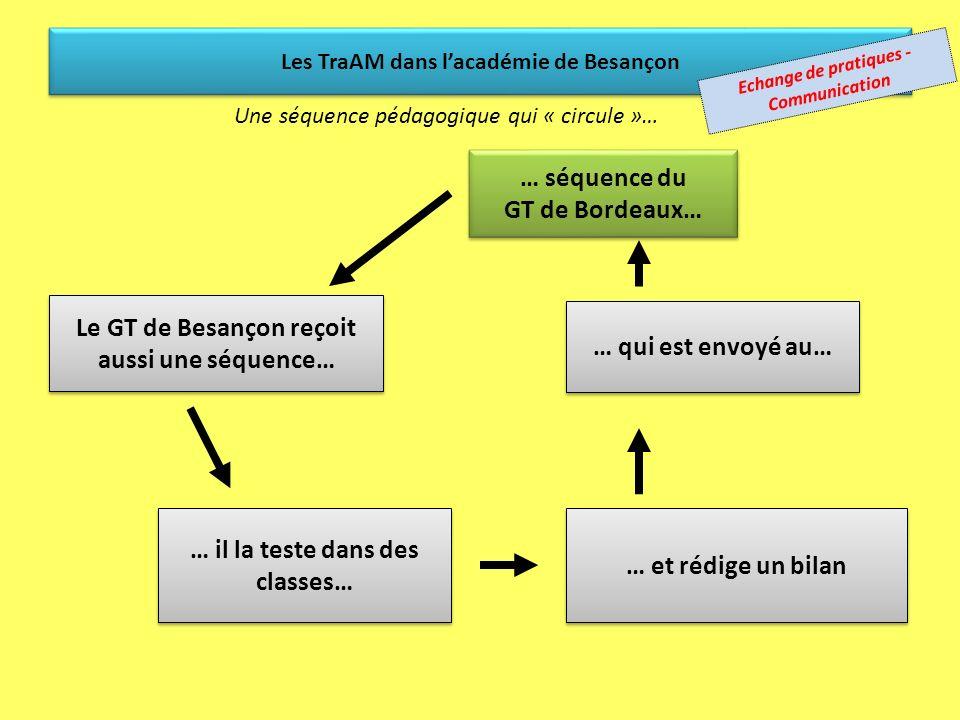 La séquence proposée par lacadémie de Besançon Différents arts sont concernés par l'évocation de la guerre Dans un même art, les artistes peuvent avoi