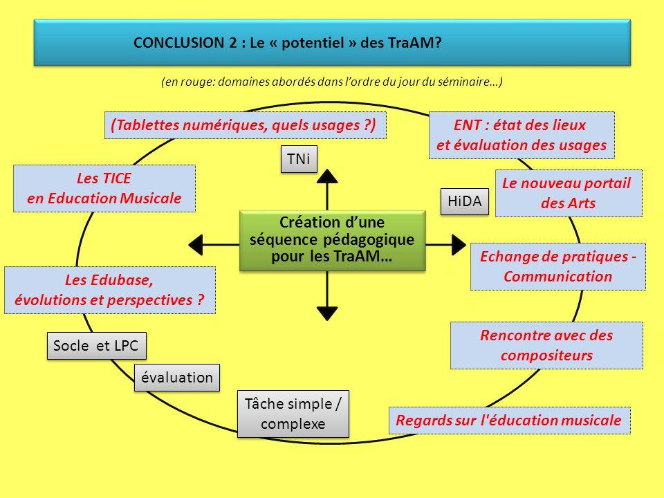 CONCLUSION 1: Bilan pour lacadémie de Besançon… Intérêt des TraAM: Incitation forte à louverture sur des pratiques pédagogiques différentes: - au sein