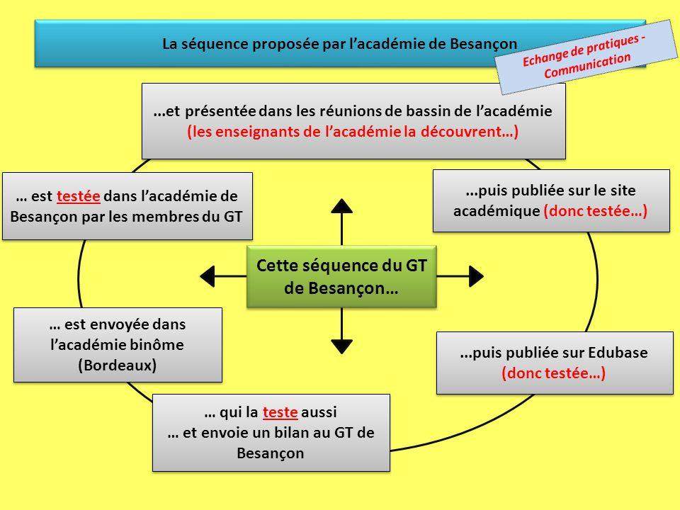 Les TraAM dans lacadémie de Besançon Echange de pratiques - Communication Retraçons le parcours dune séquence pédagogique dans le cadre des TraAM: Une