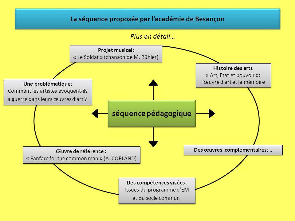La séquence proposée par lacadémie de Besançon Réflexions particulières sur … séquence pédagogique Histoire des arts Le Socle commun et le LPC évaluat