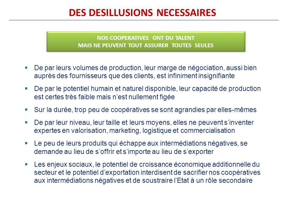 DES DESILLUSIONS NECESSAIRES De par leurs volumes de production, leur marge de négociation, aussi bien auprès des fournisseurs que des clients, est in