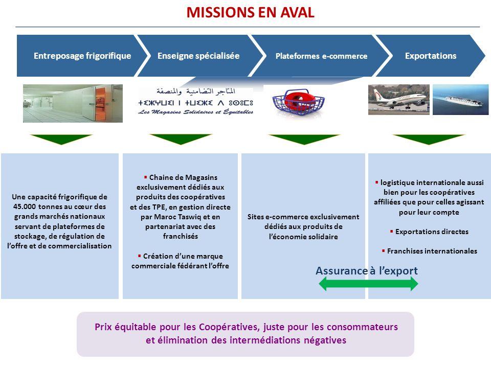 Chaine de Magasins exclusivement dédiés aux produits des coopératives et des TPE, en gestion directe par Maroc Taswiq et en partenariat avec des franc