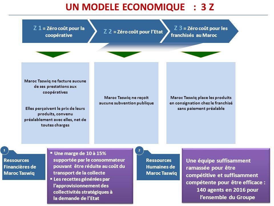 Maroc Taswiq ne reçoit aucune subvention publique Maroc Taswiq place les produits en consignation chez le franchisé sans paiement préalable Maroc Tasw
