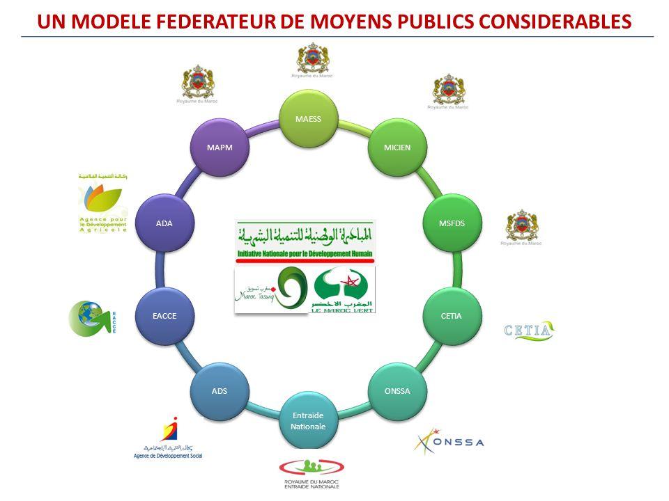 MAESSMICIENMSFDS CETIAONSSA Entraide Nationale ADSEACCE ADAMAPM UN MODELE FEDERATEUR DE MOYENS PUBLICS CONSIDERABLES