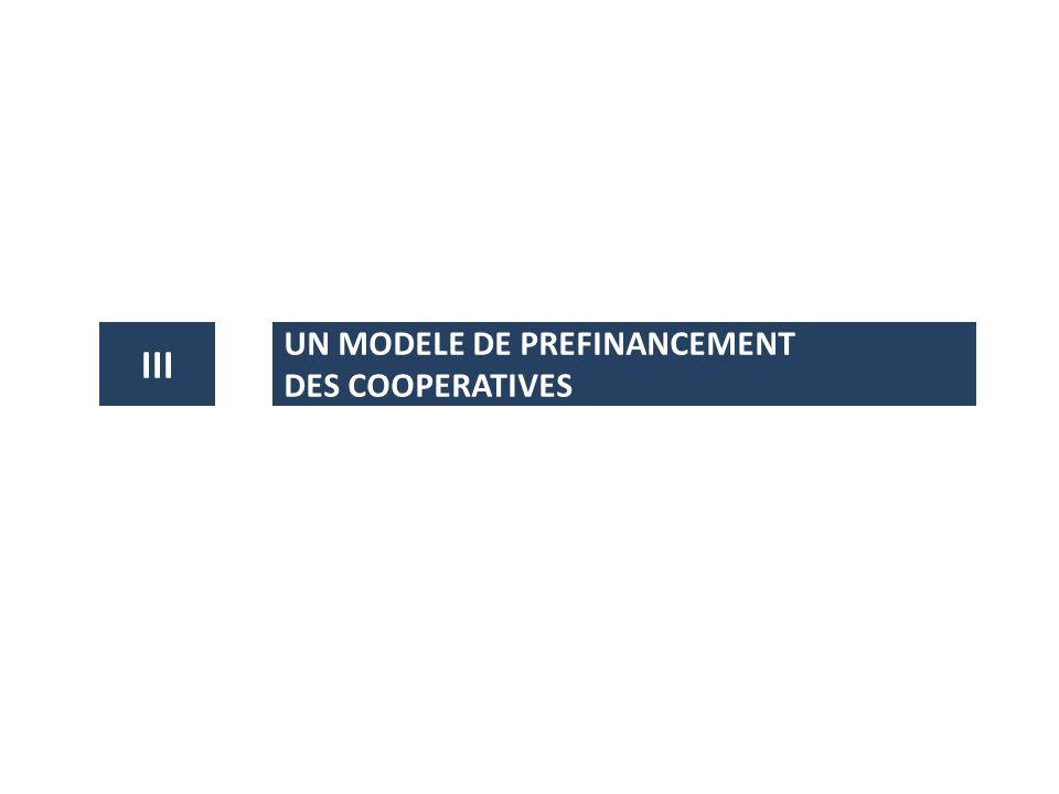 III UN MODELE DE PREFINANCEMENT DES COOPERATIVES