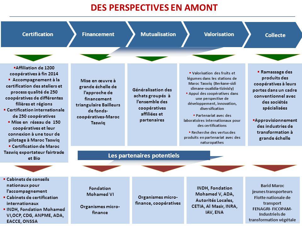 Collecte Mise en œuvre à grande échelle de lapproche de financement triangulaire Bailleurs de fonds- coopératives-Maroc Taswiq Généralisation des acha