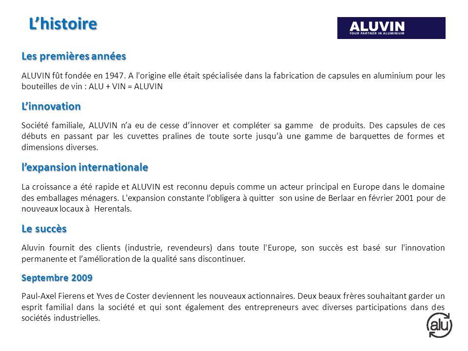 Les premières années ALUVIN fût fondée en 1947.