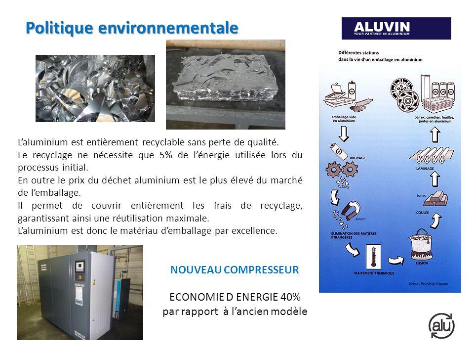 Politique environnementale Laluminium est entièrement recyclable sans perte de qualité. Le recyclage ne nécessite que 5% de lénergie utilisée lors du