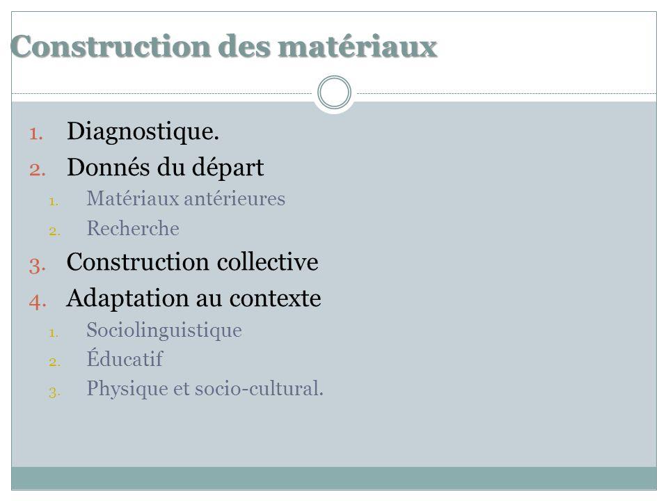 Construction des matériaux 1. Diagnostique. 2. Donnés du départ 1. Matériaux antérieures 2. Recherche 3. Construction collective 4. Adaptation au cont