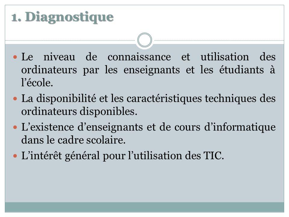1. Diagnostique Le niveau de connaissance et utilisation des ordinateurs par les enseignants et les étudiants à lécole. La disponibilité et les caract