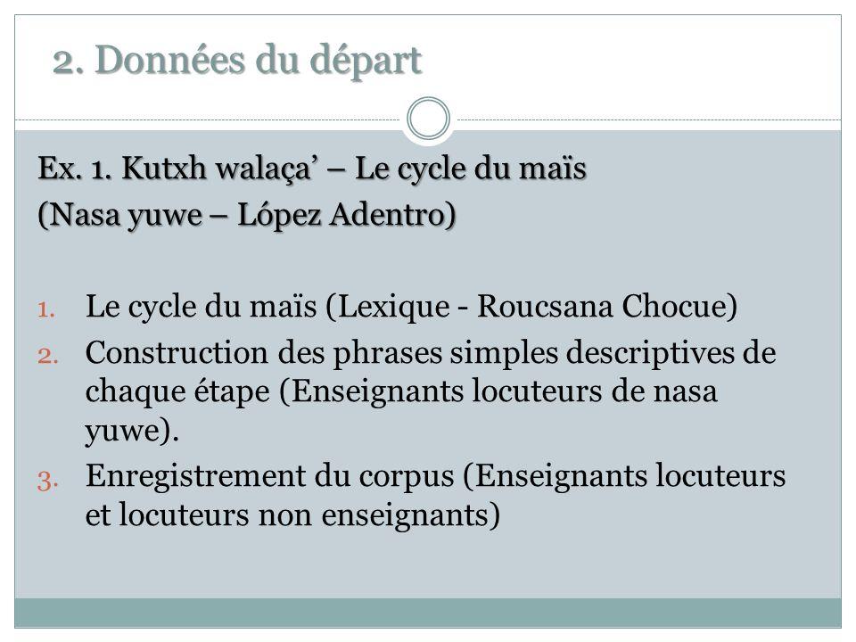 2. Données du départ Ex. 1. Kutxh walaça – Le cycle du maïs (Nasa yuwe – López Adentro) 1. Le cycle du maïs (Lexique - Roucsana Chocue) 2. Constructio
