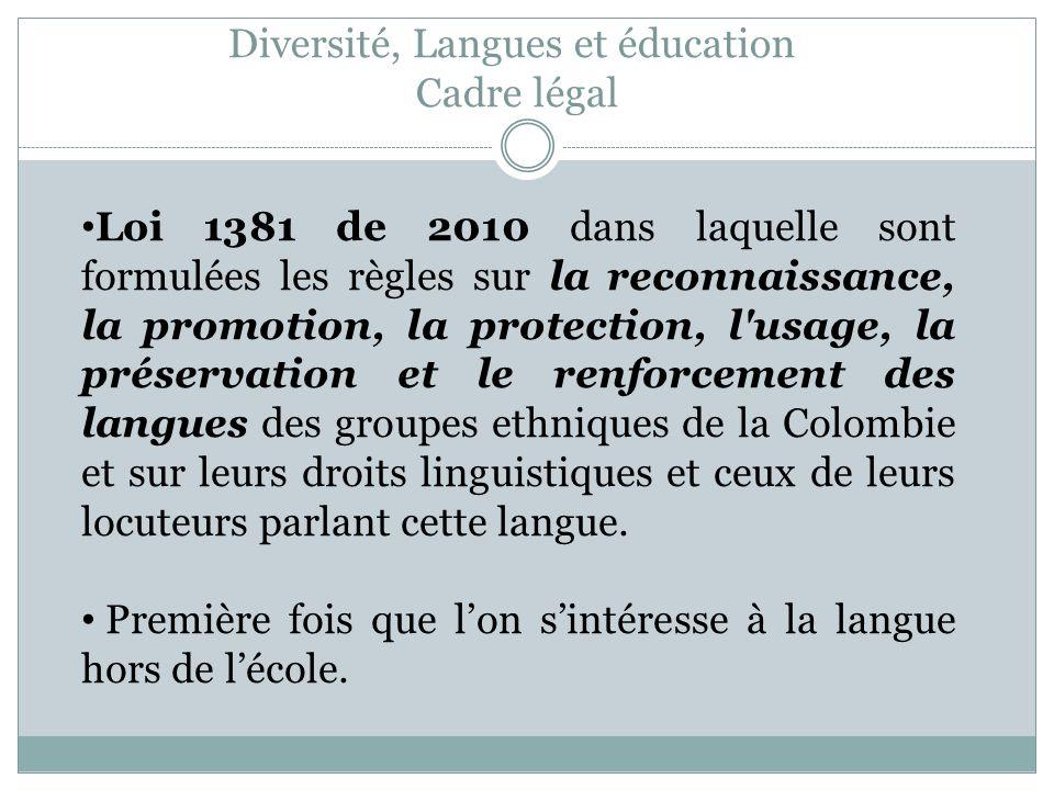 Diversité, Langues et éducation Cadre légal Loi 1381 de 2010 dans laquelle sont formulées les règles sur la reconnaissance, la promotion, la protectio