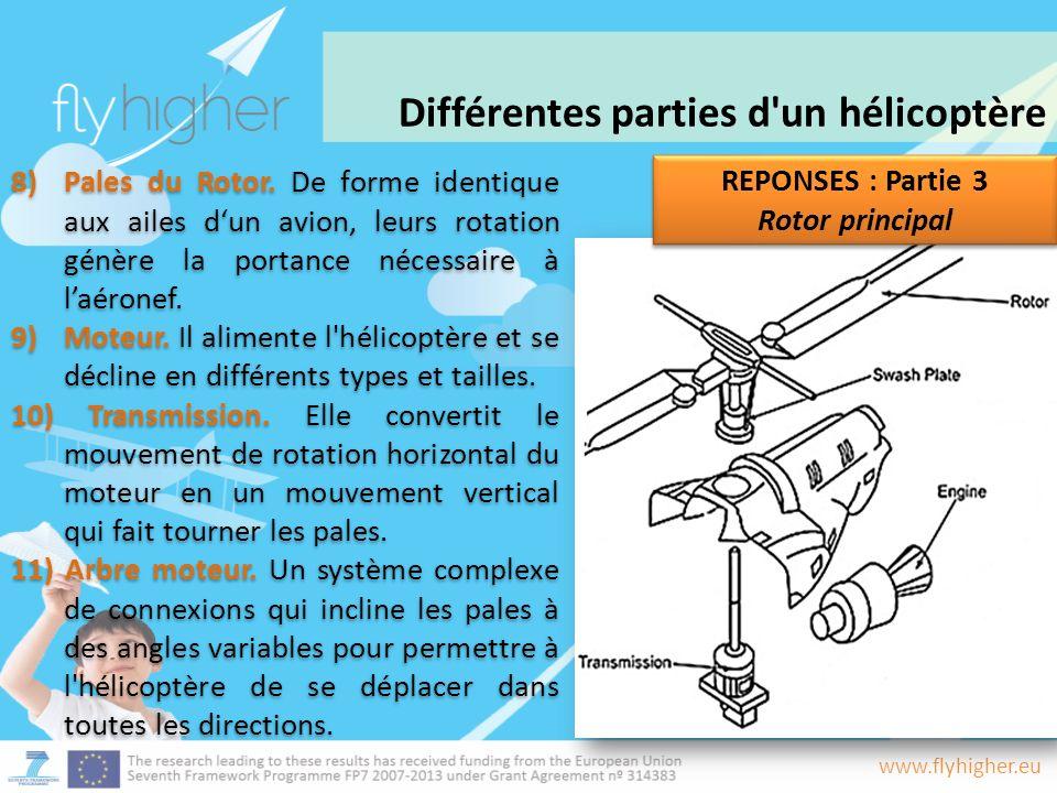 www.flyhigher.eu 8)Pales du Rotor.