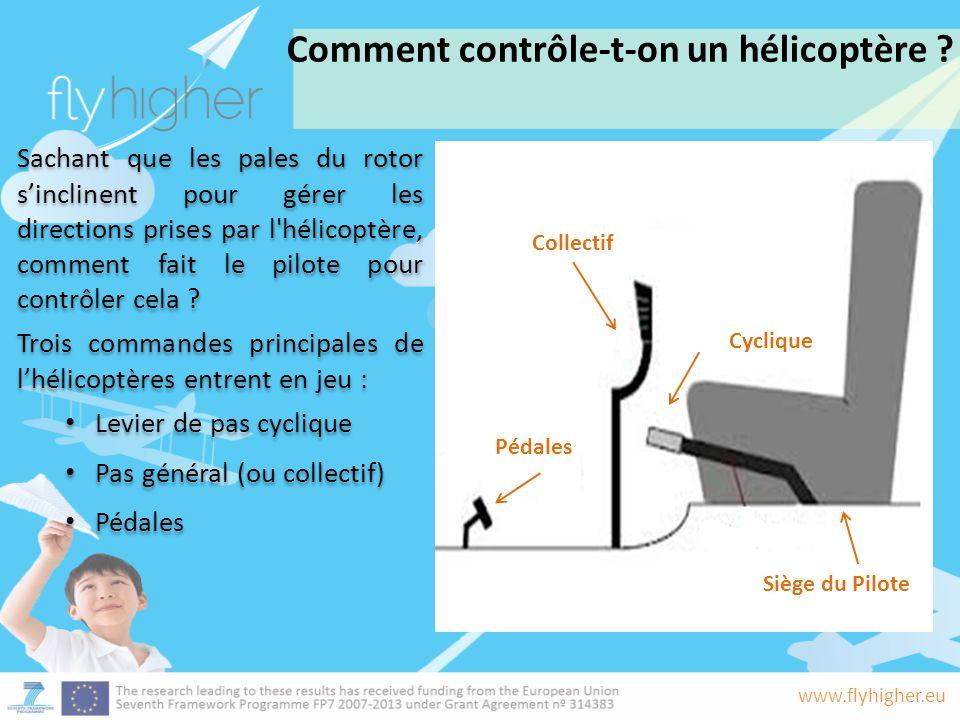 www.flyhigher.eu Siège du Pilote Cyclique Pédales Collectif Sachant que les pales du rotor sinclinent pour gérer les directions prises par l hélicoptère, comment fait le pilote pour contrôler cela .