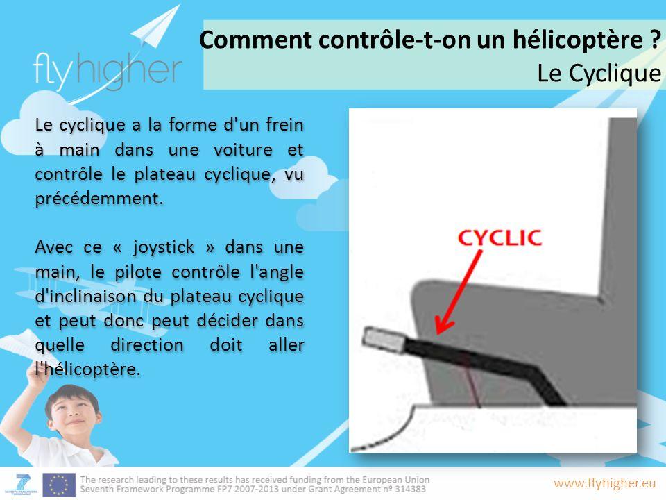 www.flyhigher.eu Le cyclique a la forme d un frein à main dans une voiture et contrôle le plateau cyclique, vu précédemment.
