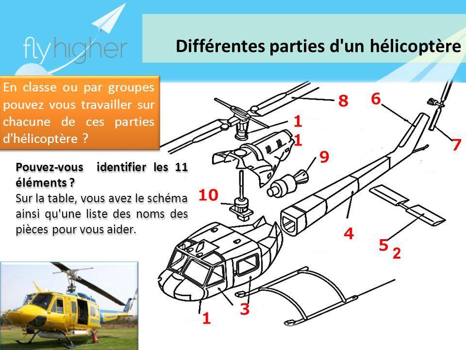 www.flyhigher.eu 8 6 1 7 5 9 4 3 10 1 En classe ou par groupes pouvez vous travailler sur chacune de ces parties d hélicoptère .