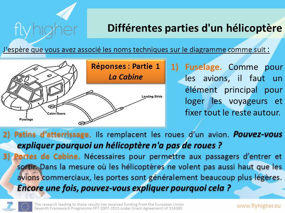 www.flyhigher.eu 2) Patins datterrissage.Ils remplacent les roues dun avion.