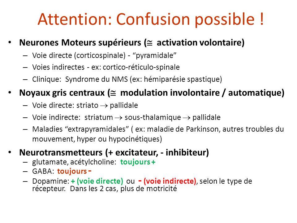 Attention: Confusion possible ! Neurones Moteurs supérieurs ( activation volontaire) – Voie directe (corticospinale) - pyramidale – Voies indirectes -