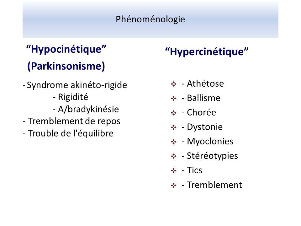 - Athétose - Ballisme - Chorée - Dystonie - Myoclonies - Stéréotypies - Tics - Tremblement Phénoménologie Hypercinétique Hypocinétique (Parkinsonisme)