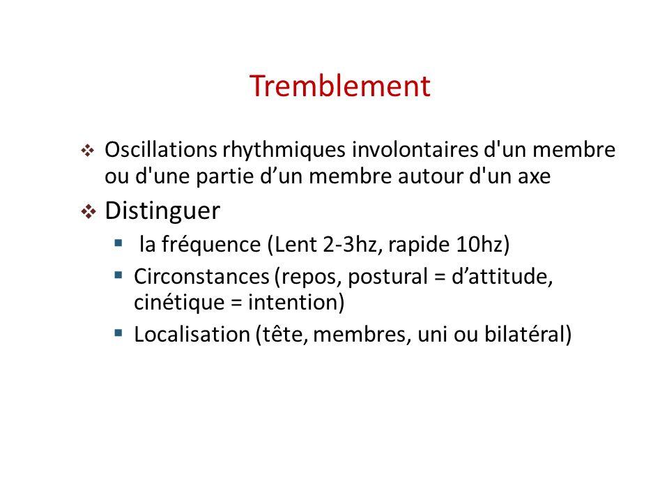 Oscillations rhythmiques involontaires d'un membre ou d'une partie dun membre autour d'un axe Distinguer la fréquence (Lent 2-3hz, rapide 10hz) Circon