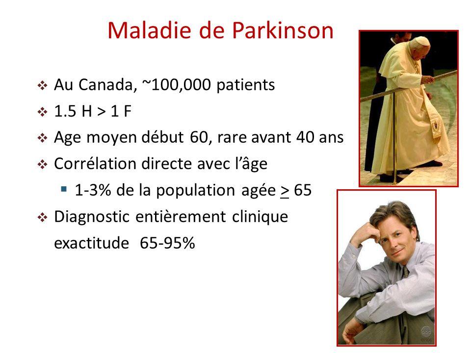 Au Canada, ~100,000 patients 1.5 H > 1 F Age moyen début 60, rare avant 40 ans Corrélation directe avec lâge 1-3% de la population agée > 65 Diagnosti