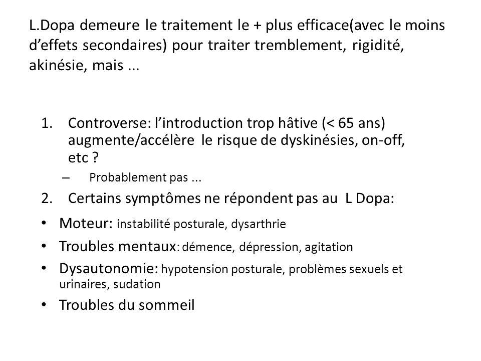 L.Dopa demeure le traitement le + plus efficace(avec le moins deffets secondaires) pour traiter tremblement, rigidité, akinésie, mais... 1.Controverse