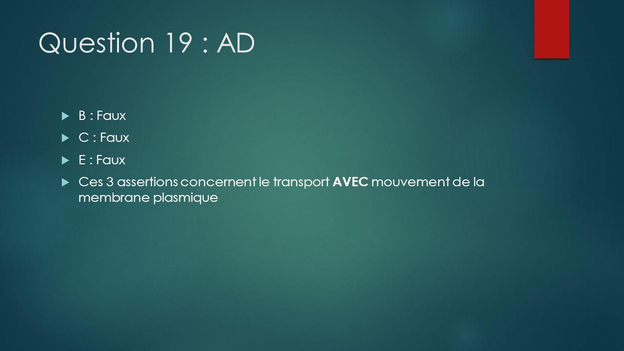 Question 19 : AD B : Faux C : Faux E : Faux Ces 3 assertions concernent le transport AVEC mouvement de la membrane plasmique