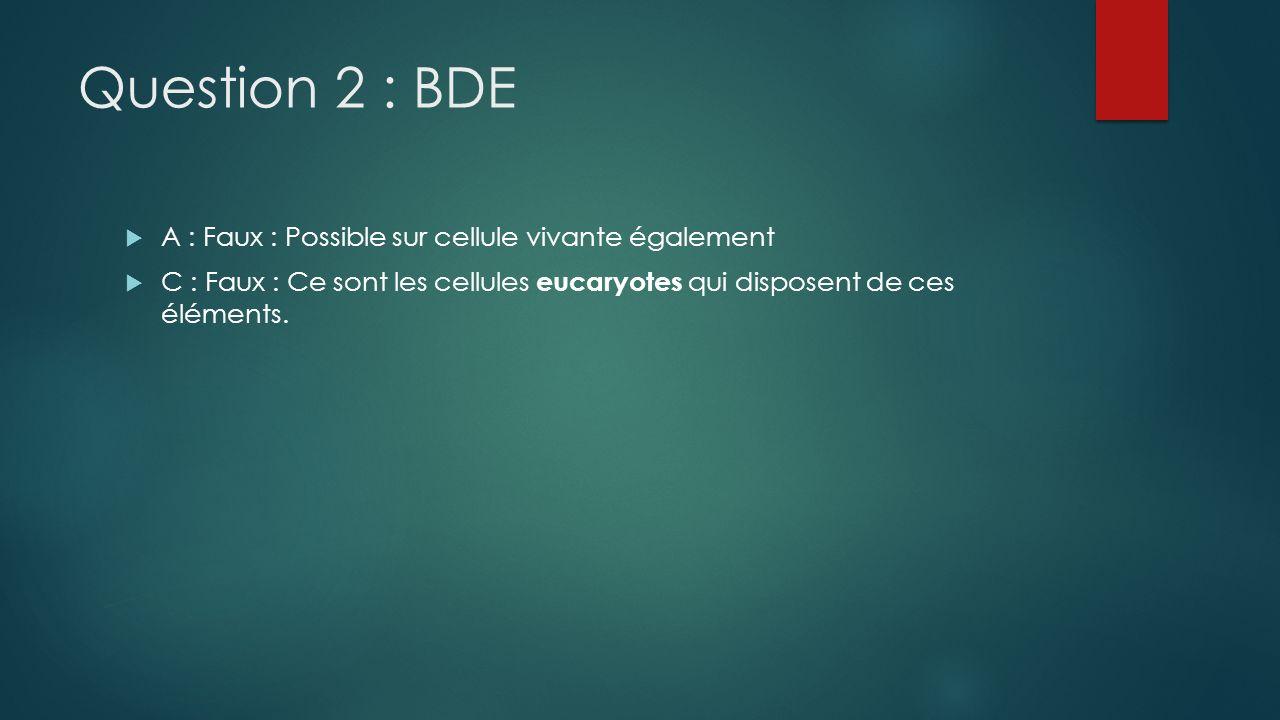 Question 2 : BDE A : Faux : Possible sur cellule vivante également C : Faux : Ce sont les cellules eucaryotes qui disposent de ces éléments.
