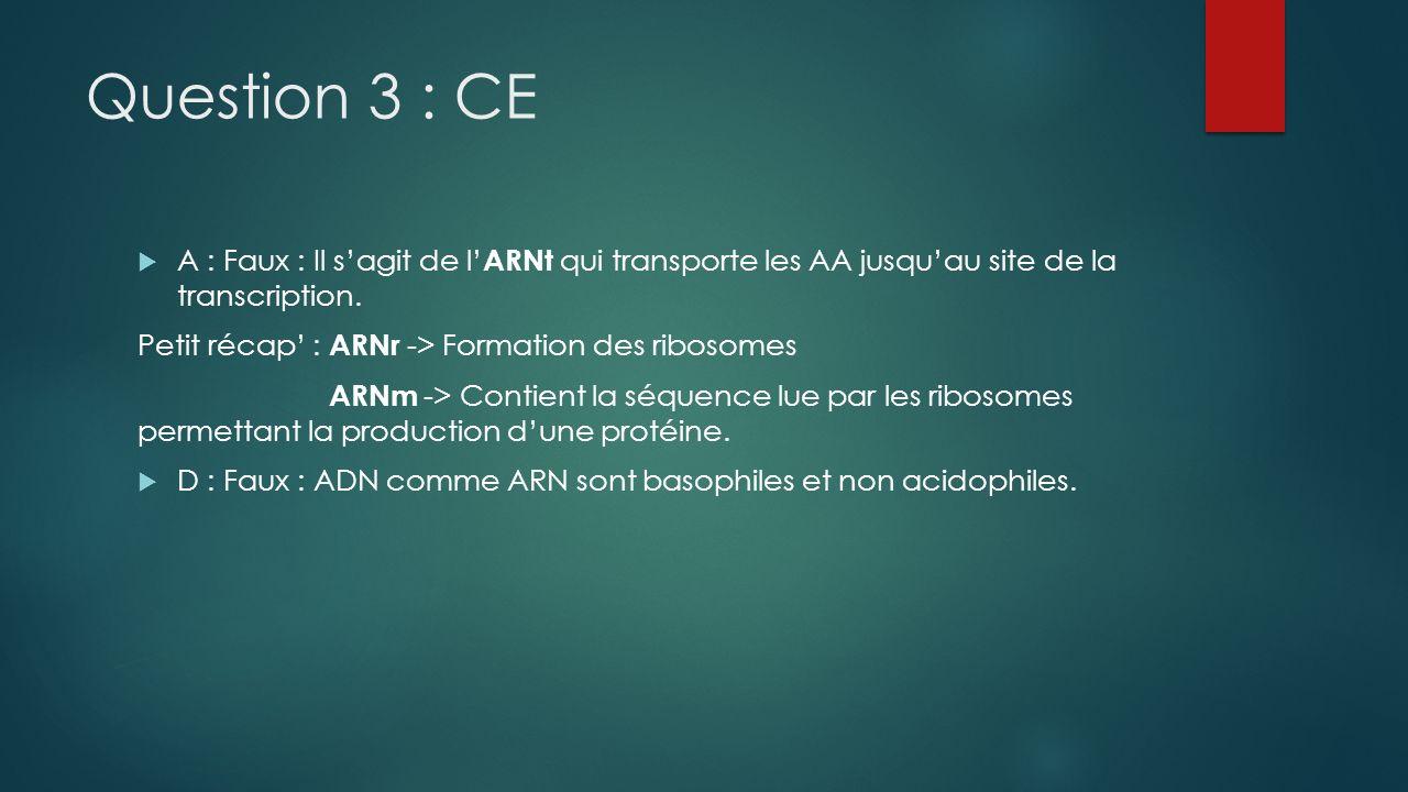 Question 3 : CE A : Faux : Il sagit de l ARNt qui transporte les AA jusquau site de la transcription. Petit récap : ARNr -> Formation des ribosomes AR