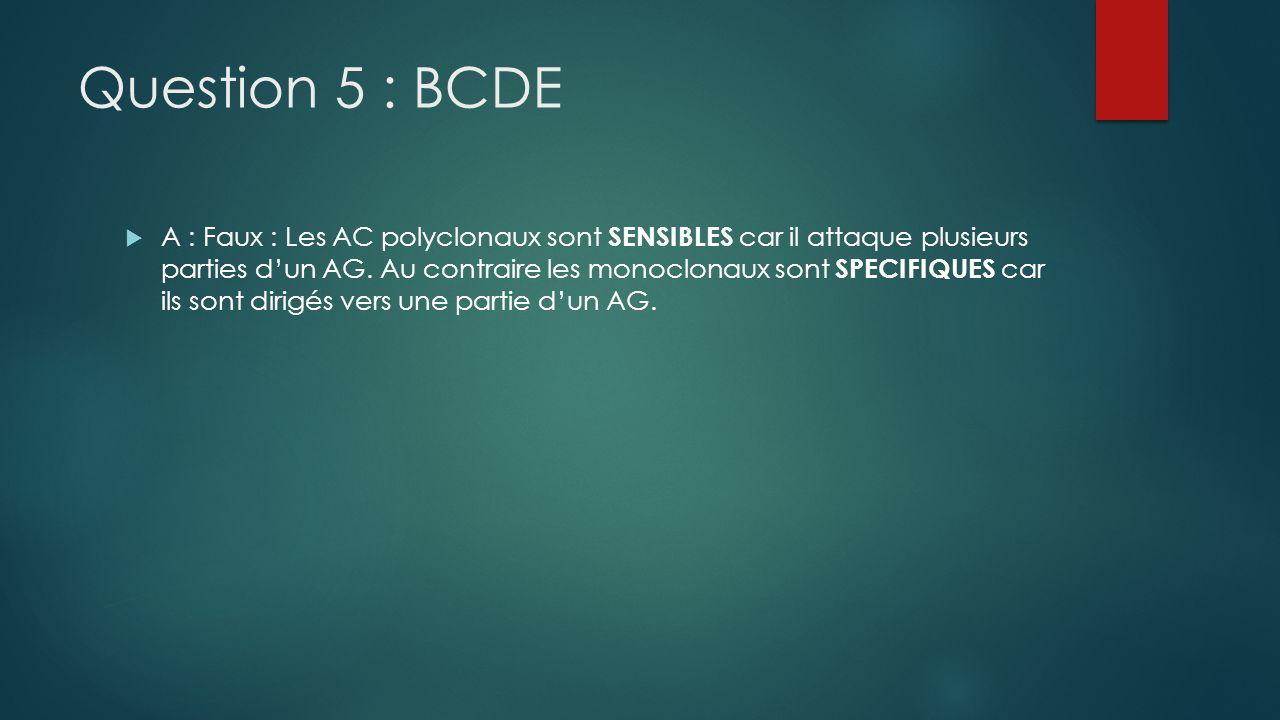 Question 5 : BCDE A : Faux : Les AC polyclonaux sont SENSIBLES car il attaque plusieurs parties dun AG. Au contraire les monoclonaux sont SPECIFIQUES