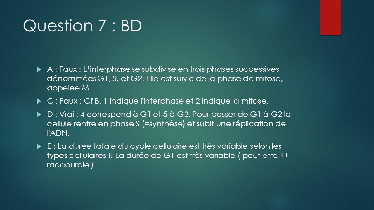 Question 7 : BD A : Faux : Linterphase se subdivise en trois phases successives, dénommées G1, S, et G2. Elle est suivie de la phase de mitose, appelé
