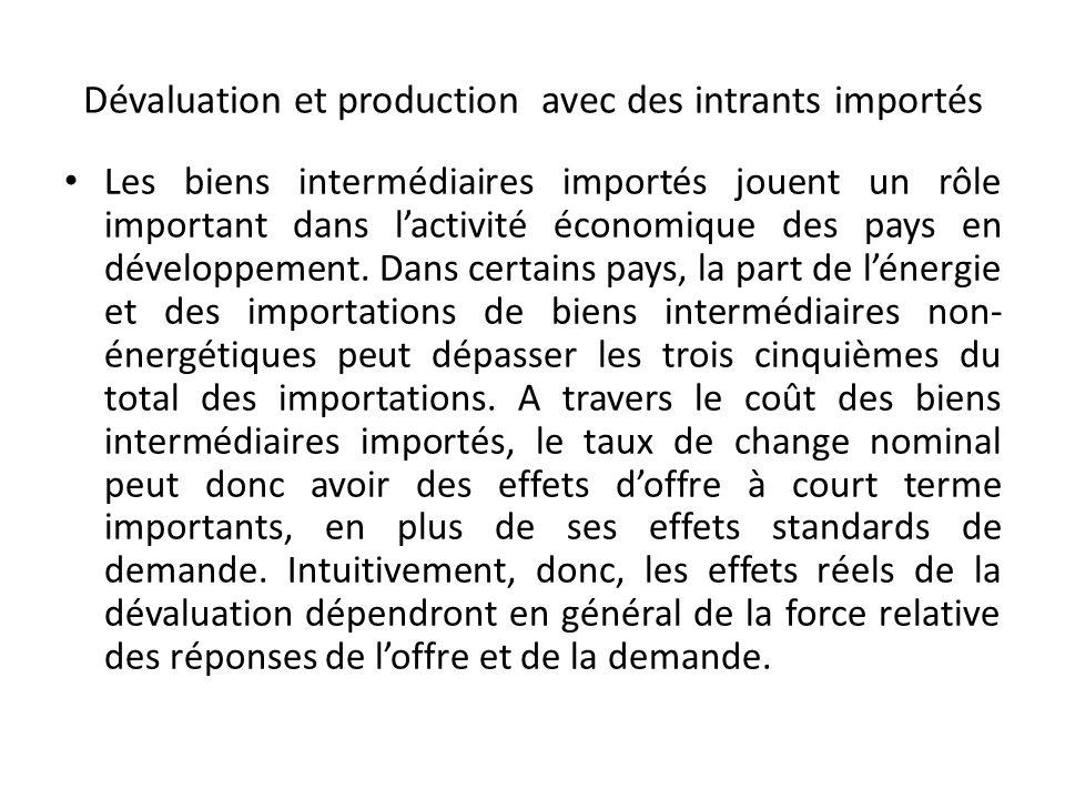 Dévaluation et production avec des intrants importés Les biens intermédiaires importés jouent un rôle important dans lactivité économique des pays en développement.