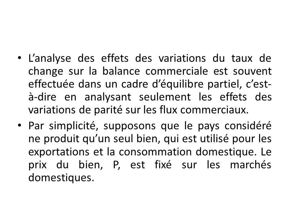Lanalyse des effets des variations du taux de change sur la balance commerciale est souvent effectuée dans un cadre déquilibre partiel, cest- à-dire en analysant seulement les effets des variations de parité sur les flux commerciaux.