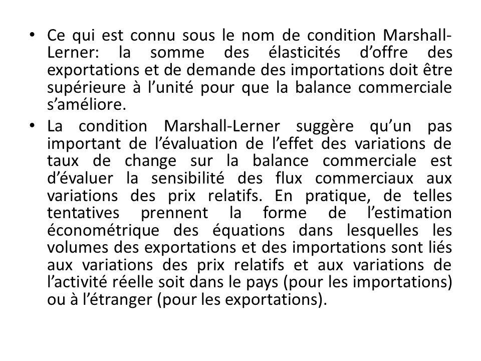 Ce qui est connu sous le nom de condition Marshall- Lerner: la somme des élasticités doffre des exportations et de demande des importations doit être supérieure à lunité pour que la balance commerciale saméliore.